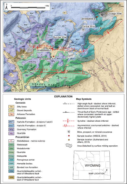 Geology of the Hartville Uplift