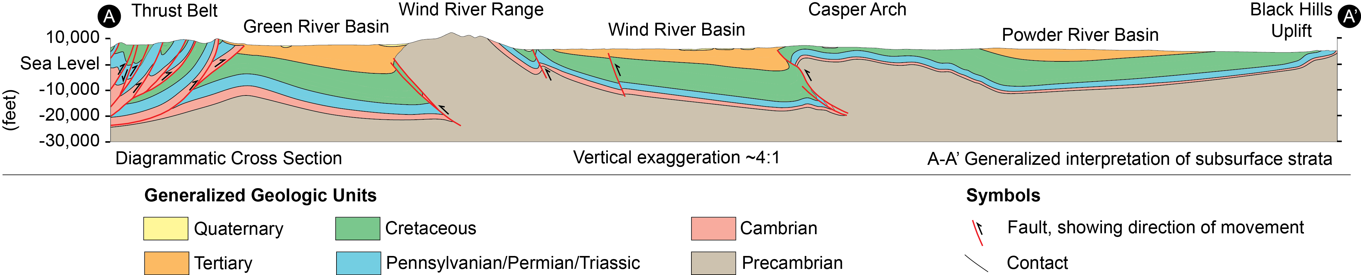 Generalized Wyoming cross section